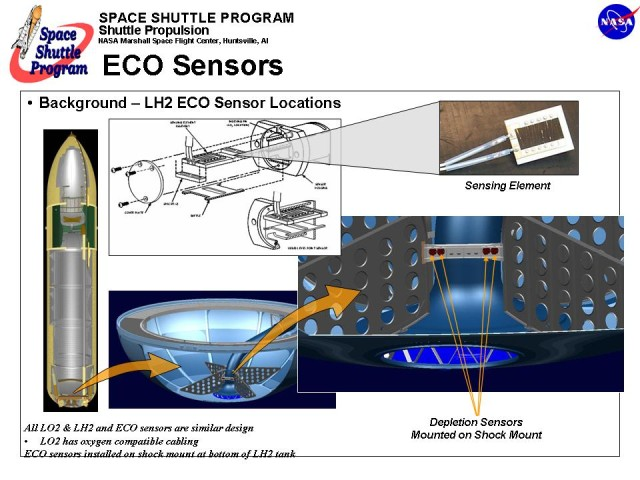 Space Shuttle ECO Sensors: Overview